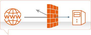 Firewall para evitar ataques de red