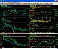 Simulador de bolsa de valores
