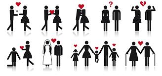¿Qué tipo de relación tienes con tu pareja?