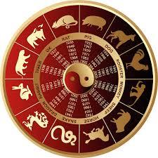 Compatibilidad según el horóscopo chino