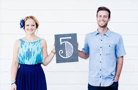 Compatibilidad y numerología