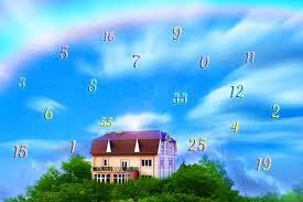 ¿Dónde vivir según la numerología?