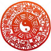 Compatibilidad del horóscopo chino